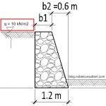 Dinding Penahan Tanah Batu Belah [Tipe Gravitasi]